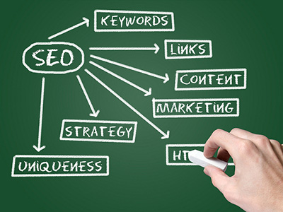 SEO is About More than Links and Content