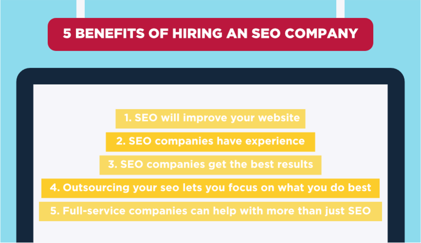 5 benefits of hiring an seo company