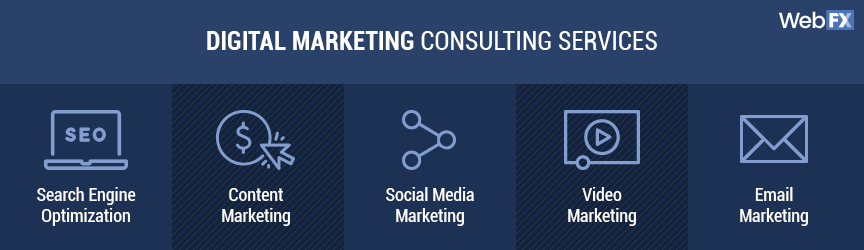The types of digital marketing consultant services
