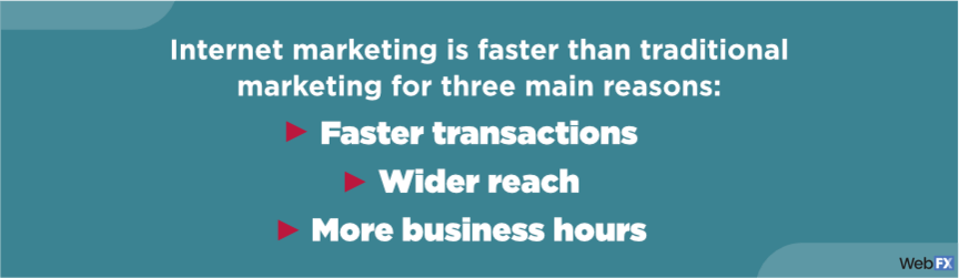 internet marketing is faster than traditional marketing for three reasons