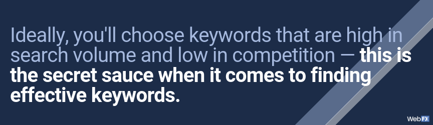 identify keywords that are high in search volume