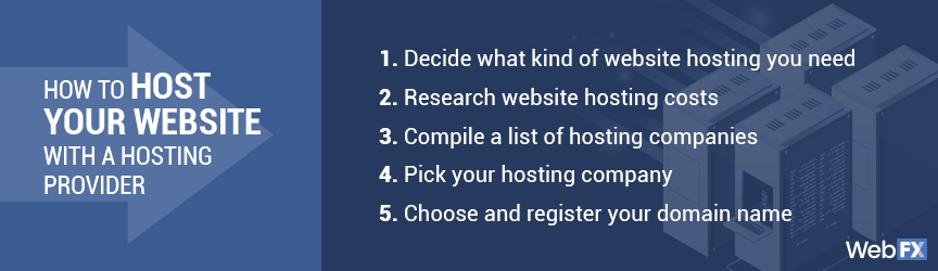 Steps for how to host a website with a hosting provider