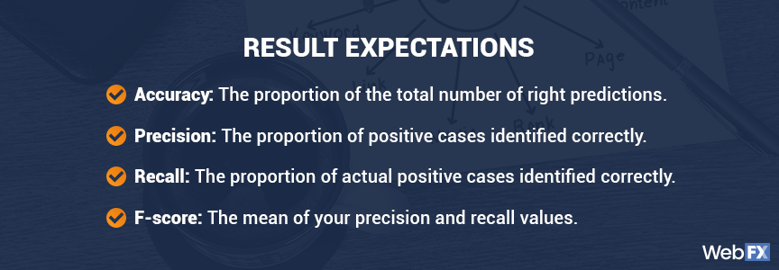 List of what result expectations describes