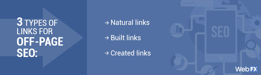Off-page SEO link types