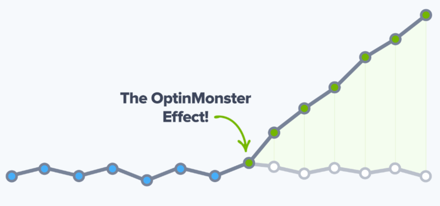 Graph on OptinMonster