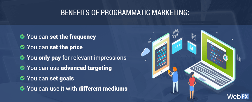 Programmatic marketing benefits