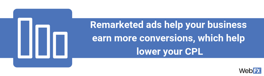 A statement on how remarketing can help lower CPL