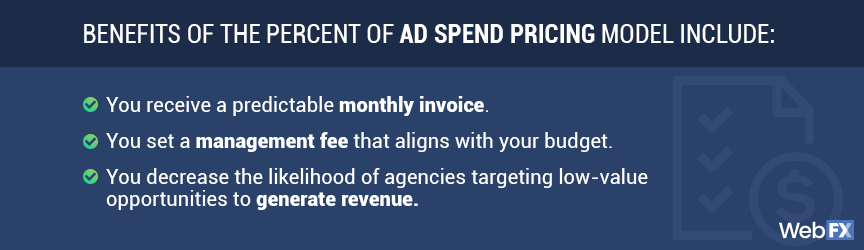 A list of benefits for the ad spend SEM pricing model