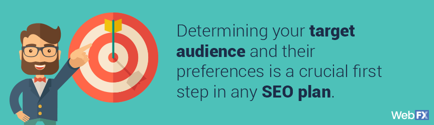 determining your target audience