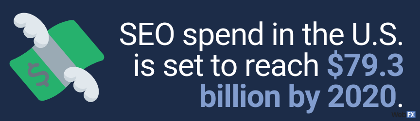 how much the us will spend on seo by 2020