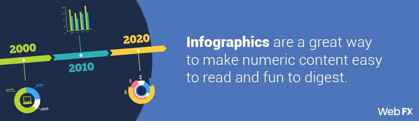 SEO Strategy: Infographics