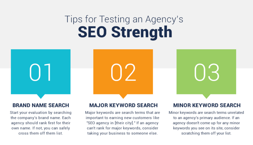 Tips for Testing SEO Strength