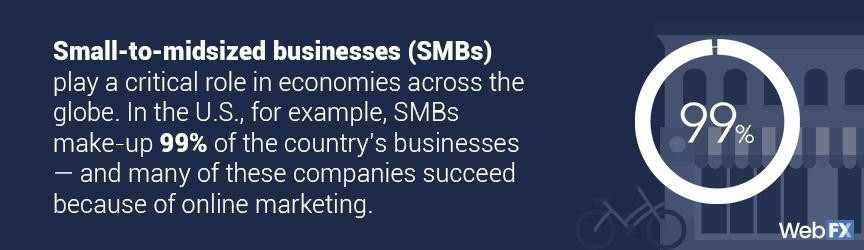Graphic for SMB economic impact in U.S.