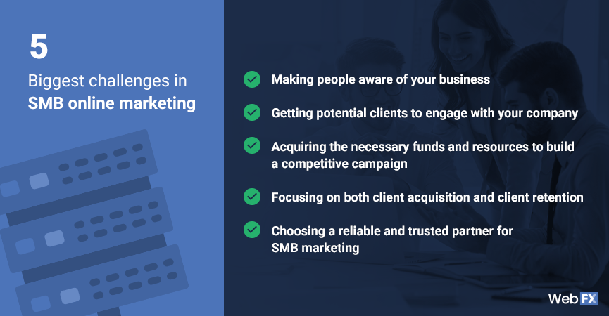 List of SMB online marketing challenges