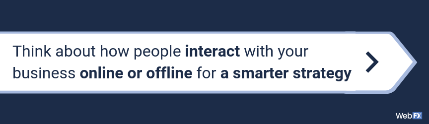 Think about how people interact with your business online or offline for a smarter strategy