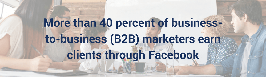 A statistic on B2B lead generation through Facebook