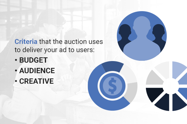 auction criteria