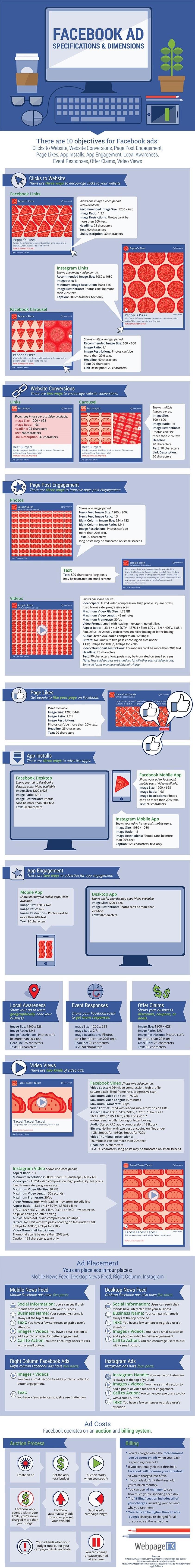facebook ad specs infographic
