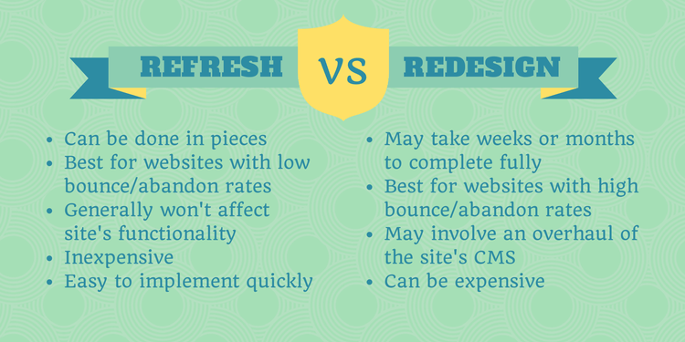 refresh vs redesign